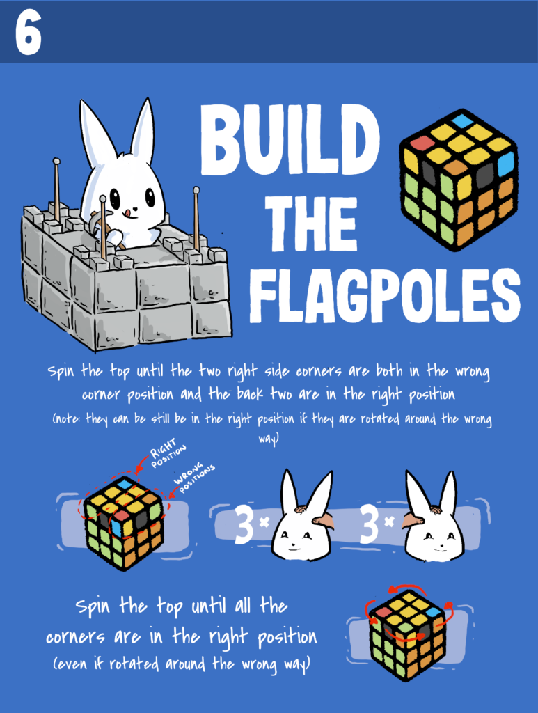 Build The Flagpoles