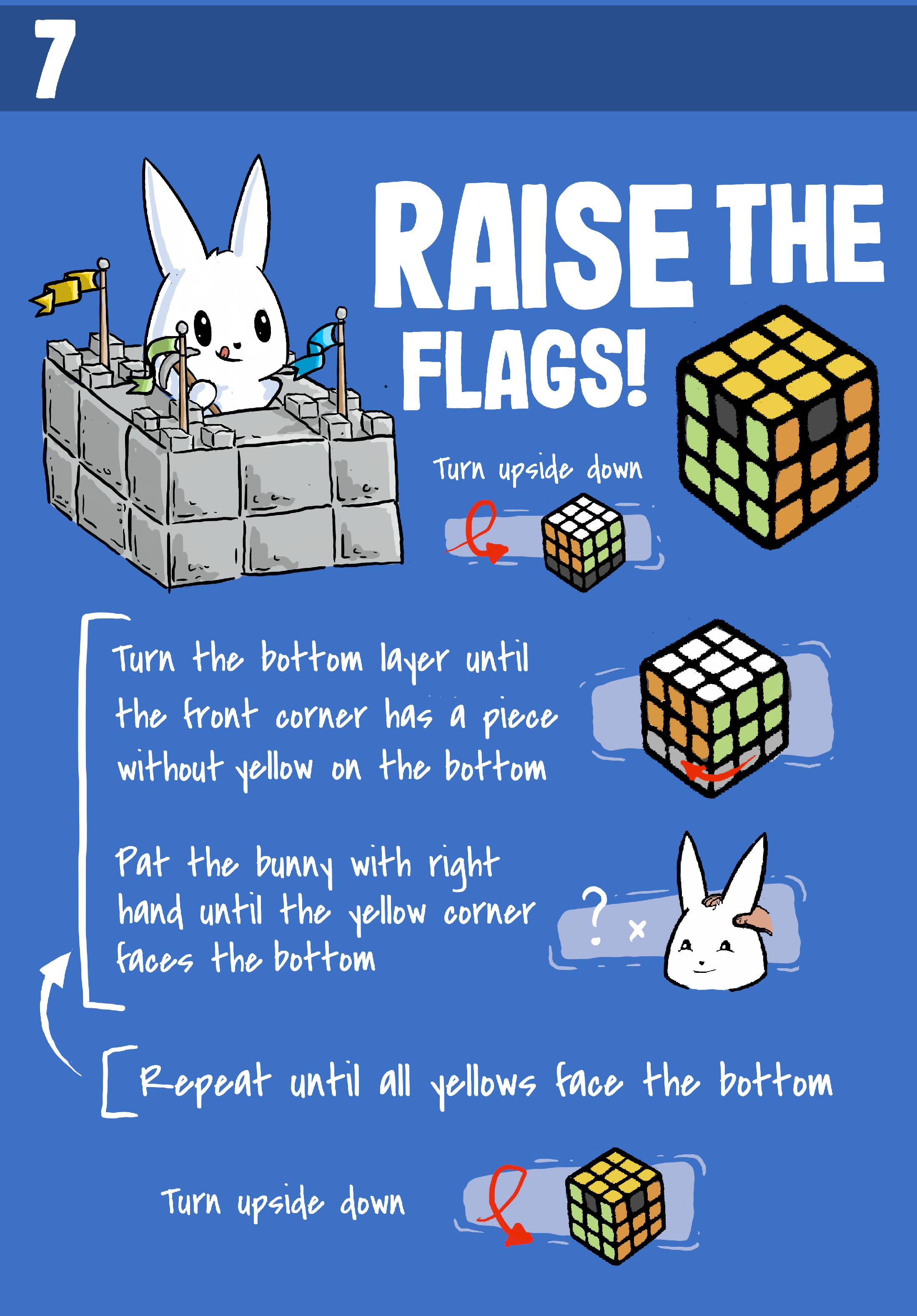 Raise The Flags