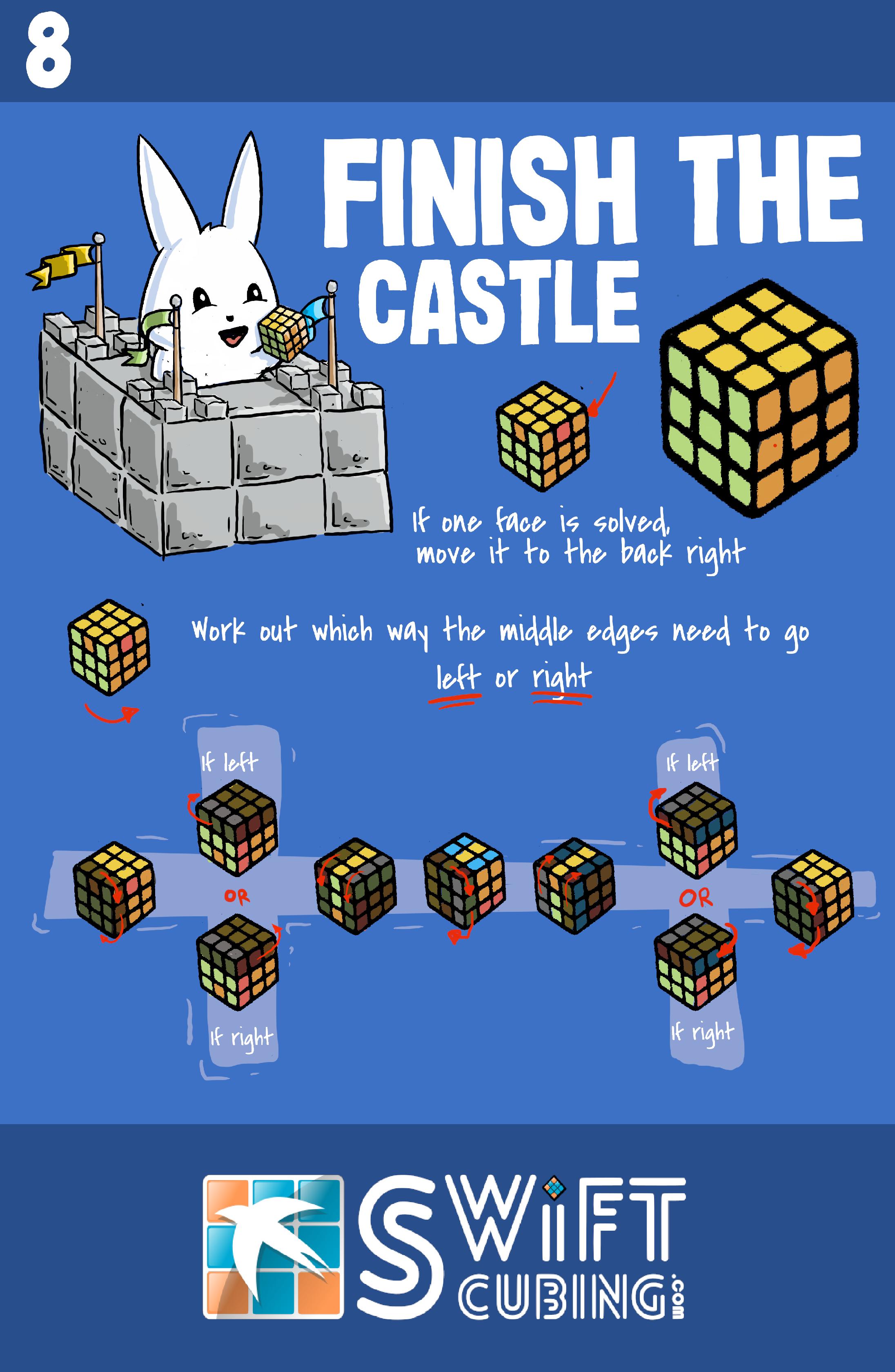 Finish The Castle